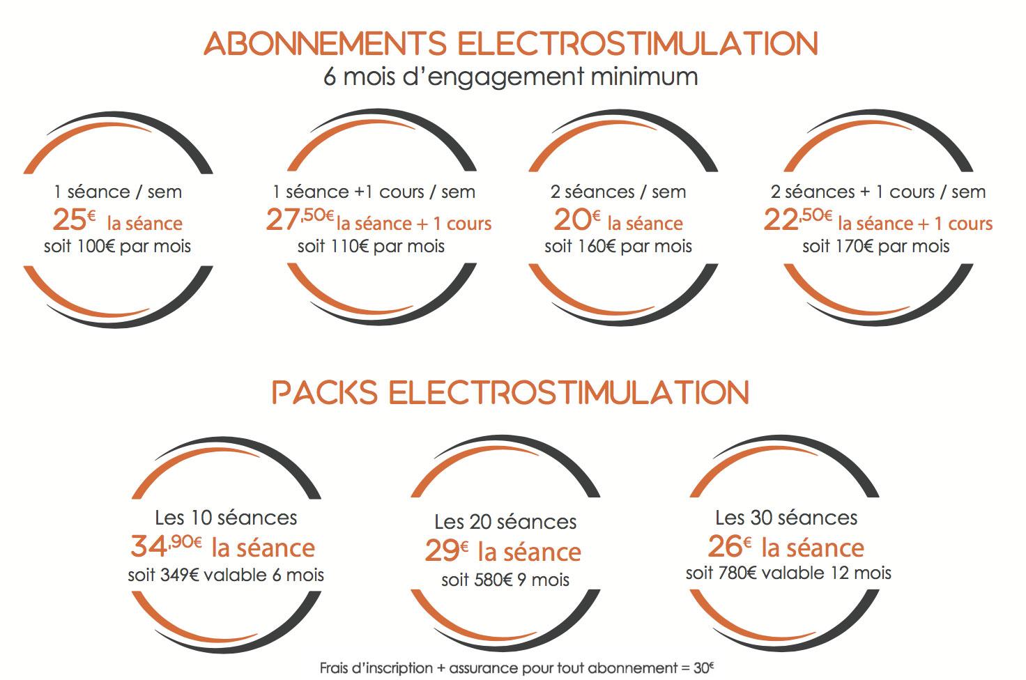 tarif-bodylabstudio-13-electrostimulation