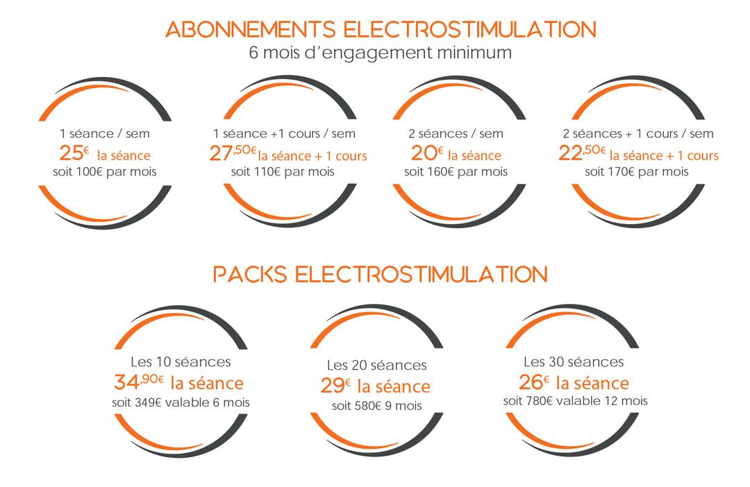 tarif et abonnement electrostimulation bodylab studio eguilles 13